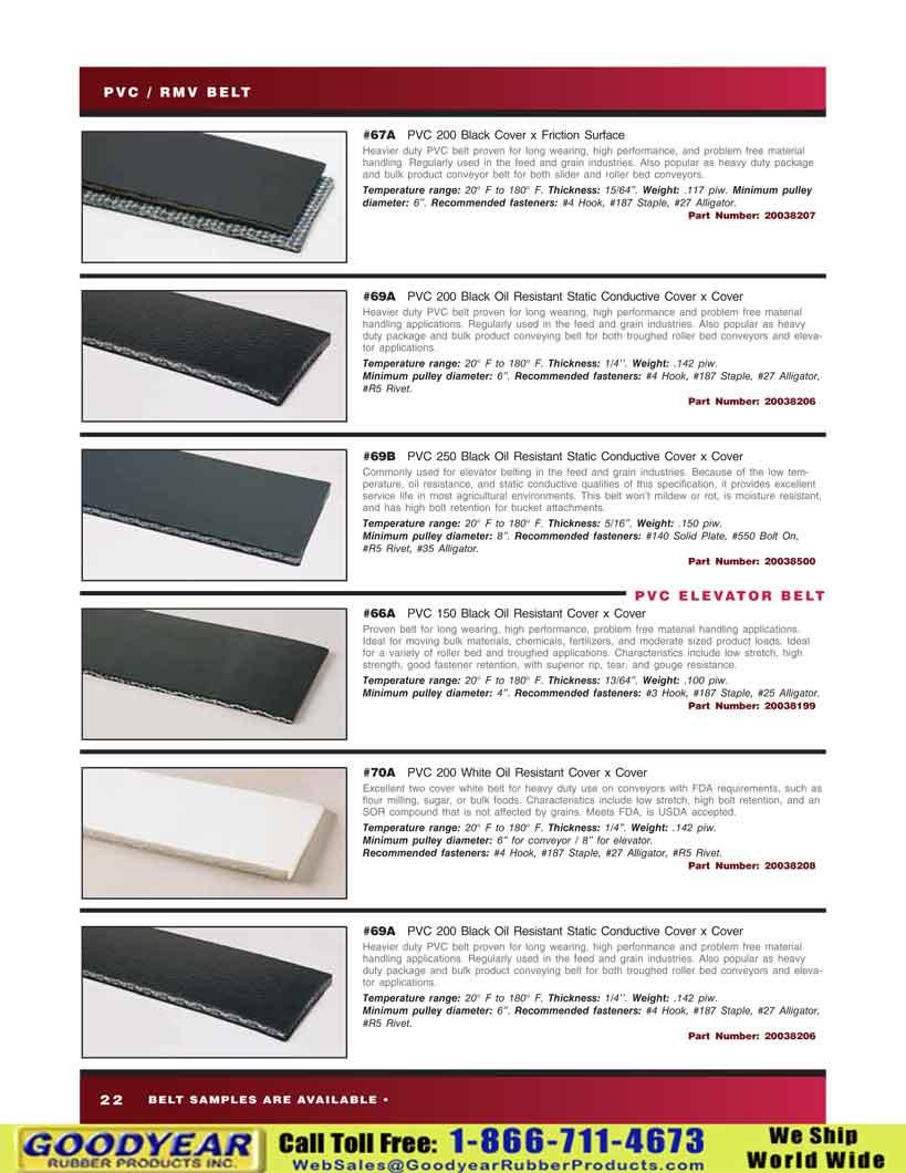Pvc 200 Elevator Static Conductive Oil Resistant Belt