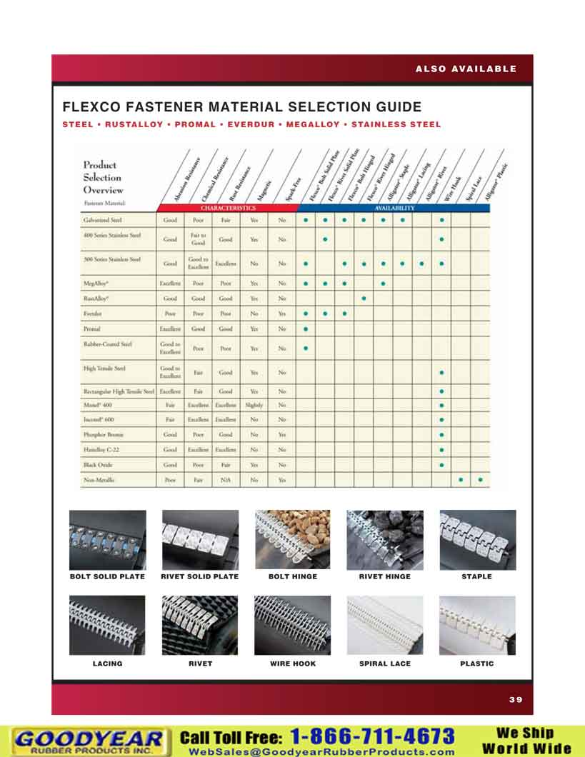 Belt Fastener Selection Guide Rivet Spiral Flexco Splice