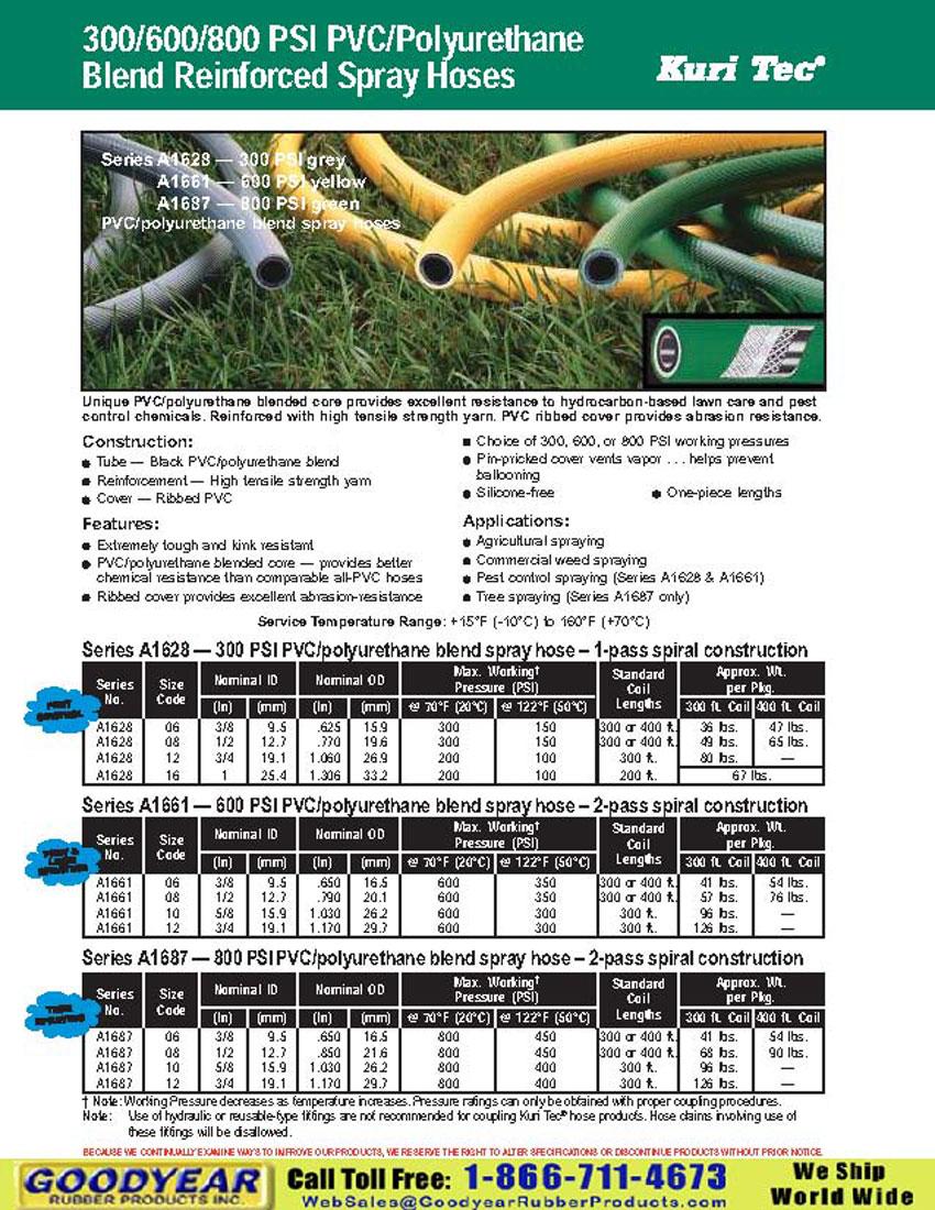 Kuritec A1661 Pvc Spray Hose