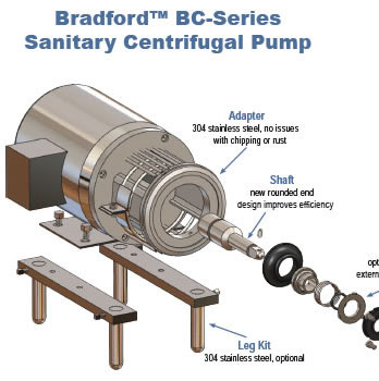 Bradford Sanitary Pumps